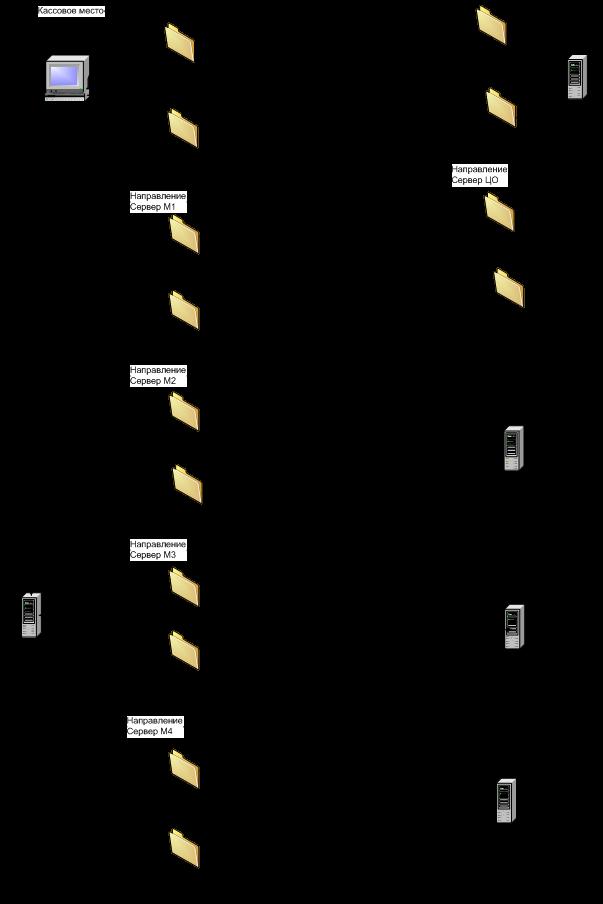 Схема работы программы TCPFOSS